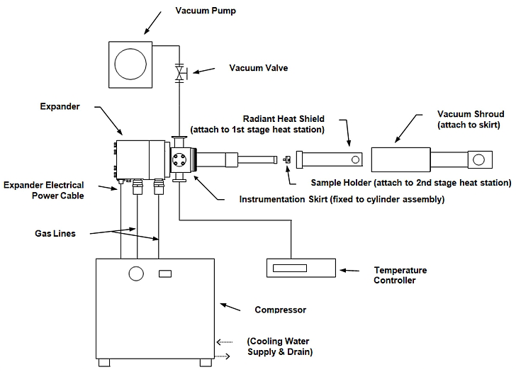LaboratoryCryogenicSystemBlockDiagram-large.png
