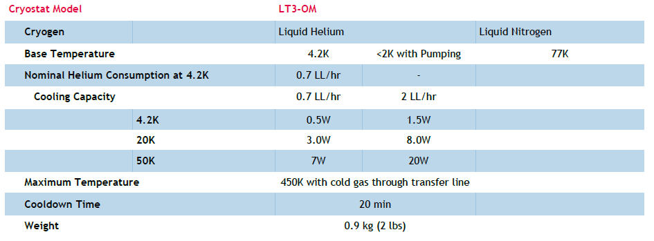 LT3-OM-Specs.PNG