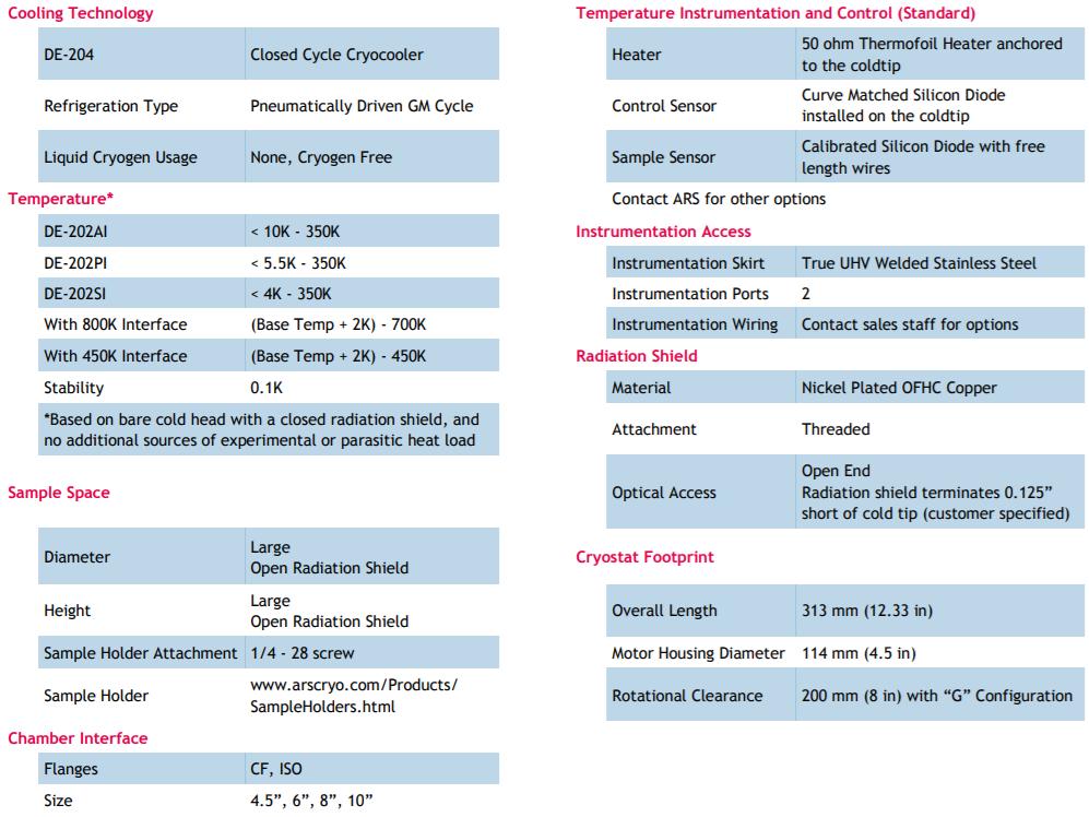 CS204B-Specs.PNG