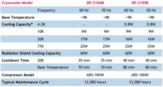 CS210B-Cryostat-Specs.PNG