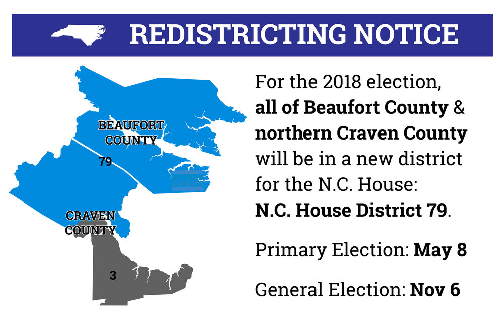 New Districts