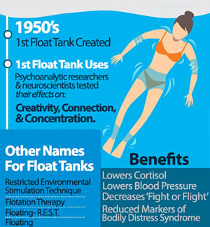 Float Therapy infographic.jpg