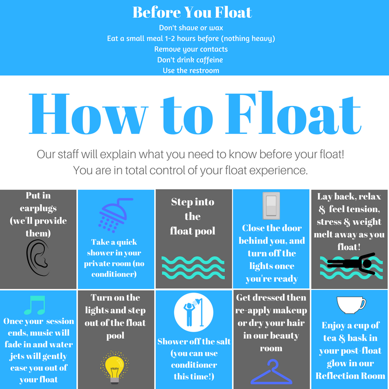 How to Float - Float Therapy.png