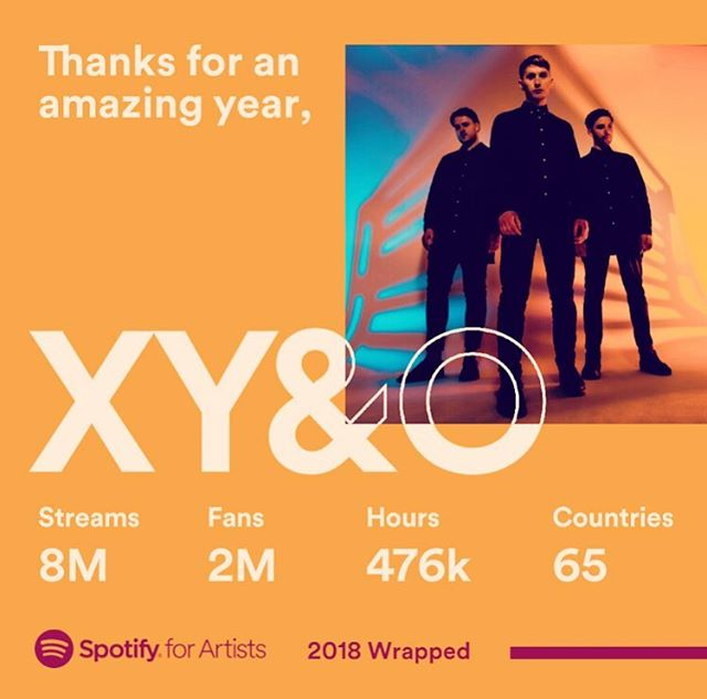 Thank you everyone who tuned in and streamed on @spotify this year. New music coming soon 💪