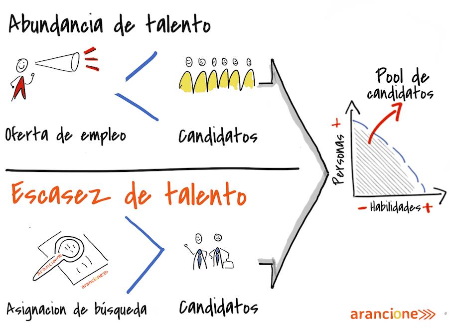 Headhunter-talento-estrategia-min.png