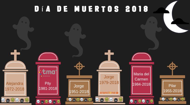 Calaverita-Arancione-2018-2