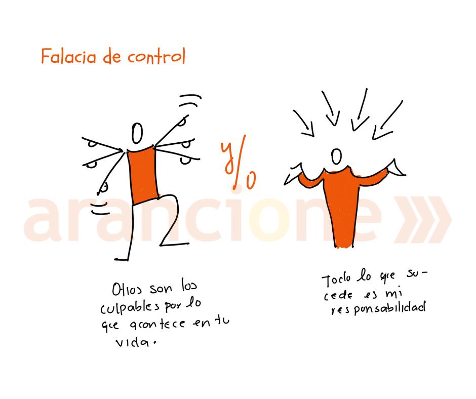 Pensamiento Distorsionado Falacia de control.png