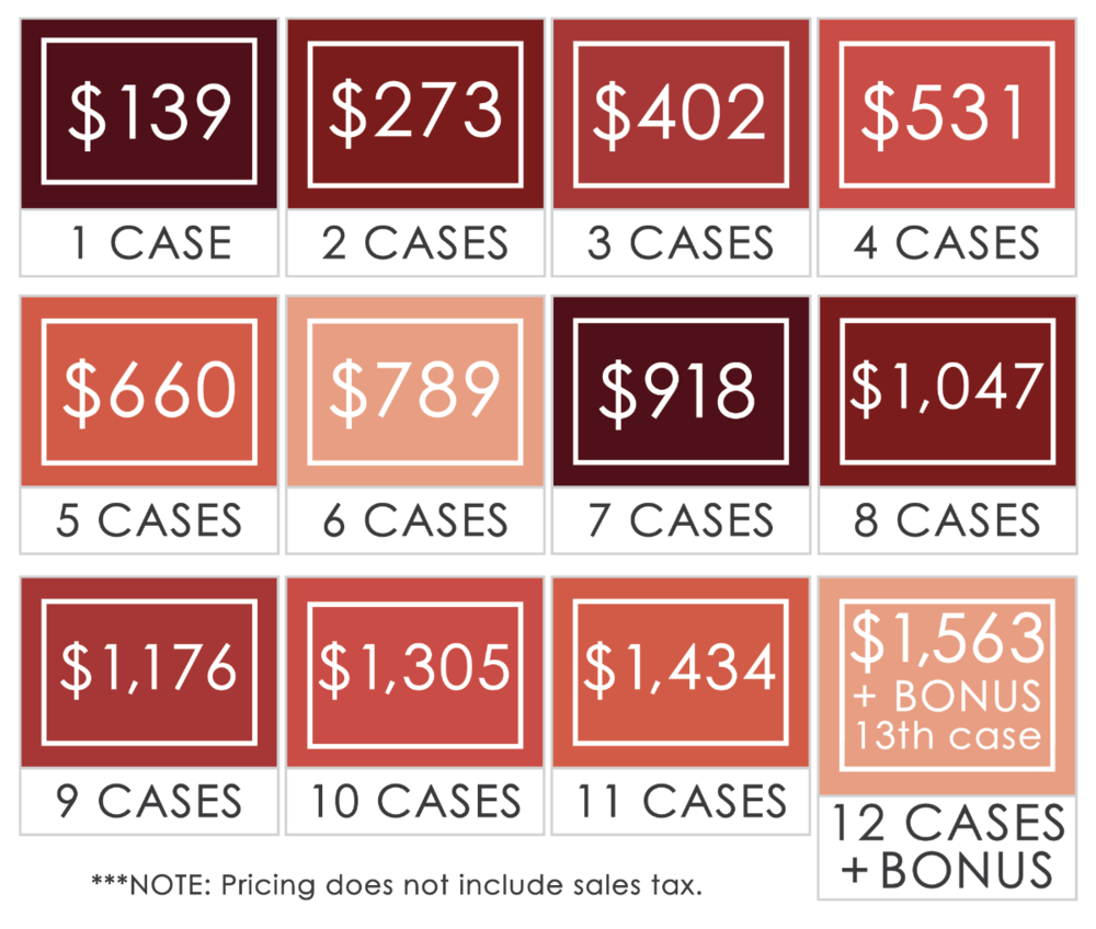 BYO-Case-Prices.png