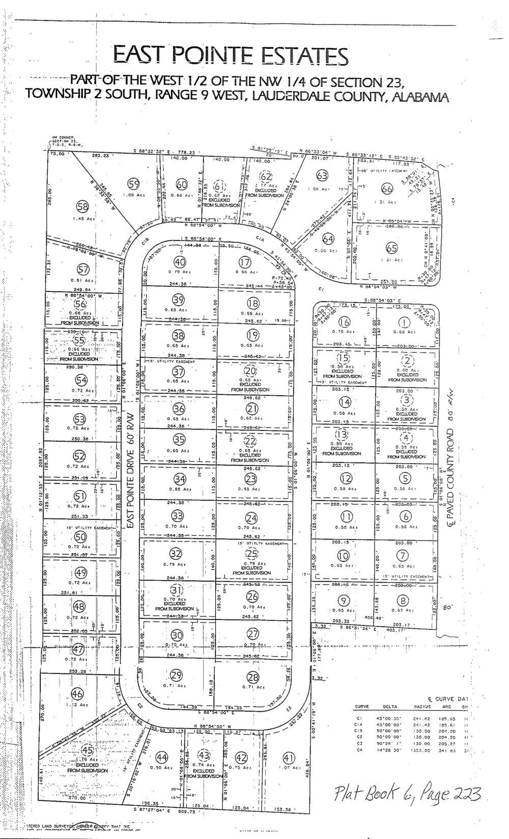 Plat-East-Pointe-Estates-1.jpg