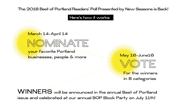 You can see the two processes here for the contest. The nomination period, which runs from now through April 14, and then the very important voting, which starts on May 16th and goes through June 16. It's this last bit where we'll need everyone's participation! Thanks so much for your votes last year! Image Courtesy: wweek.com
