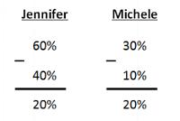 Jennifer-michele1.PNG