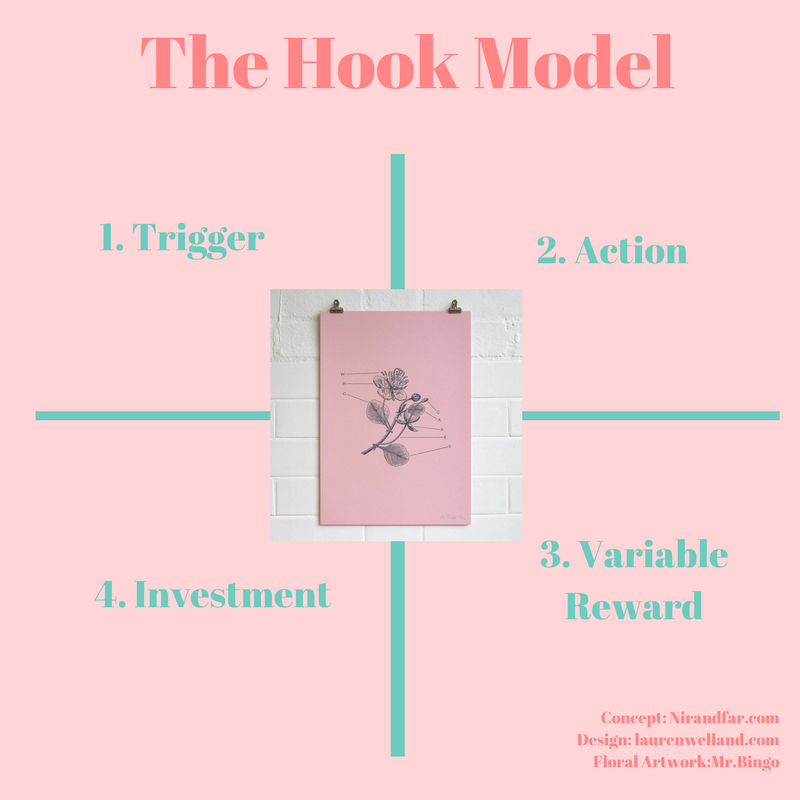 What is The Hook Model.png
