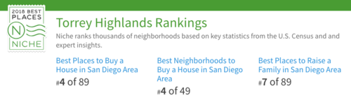 Torrey-Highlands-niche.com-Rankings.png