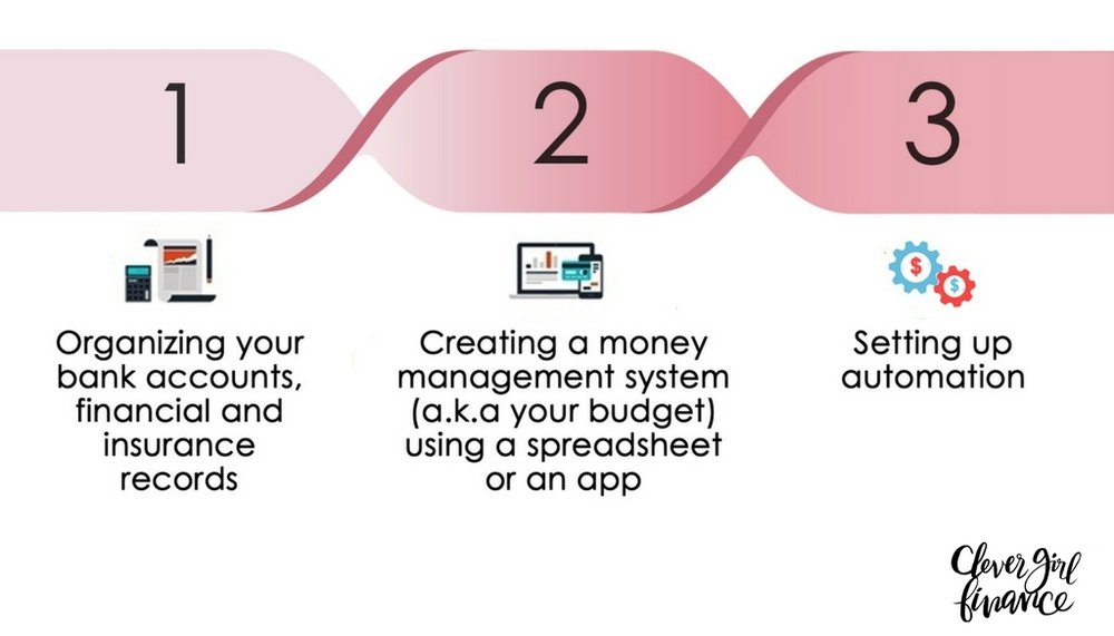 WK 1 - Organizing your accounts.jpg