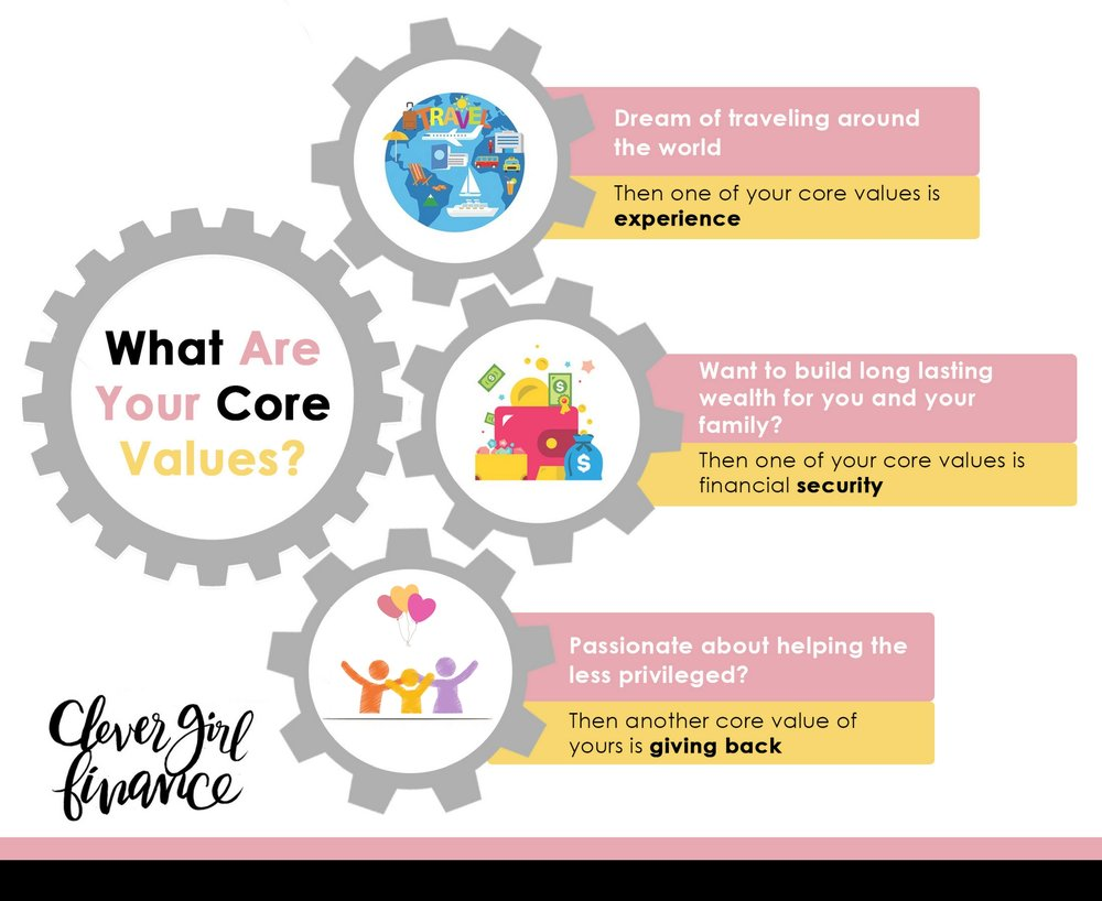 WK 4 - Core Values .jpg
