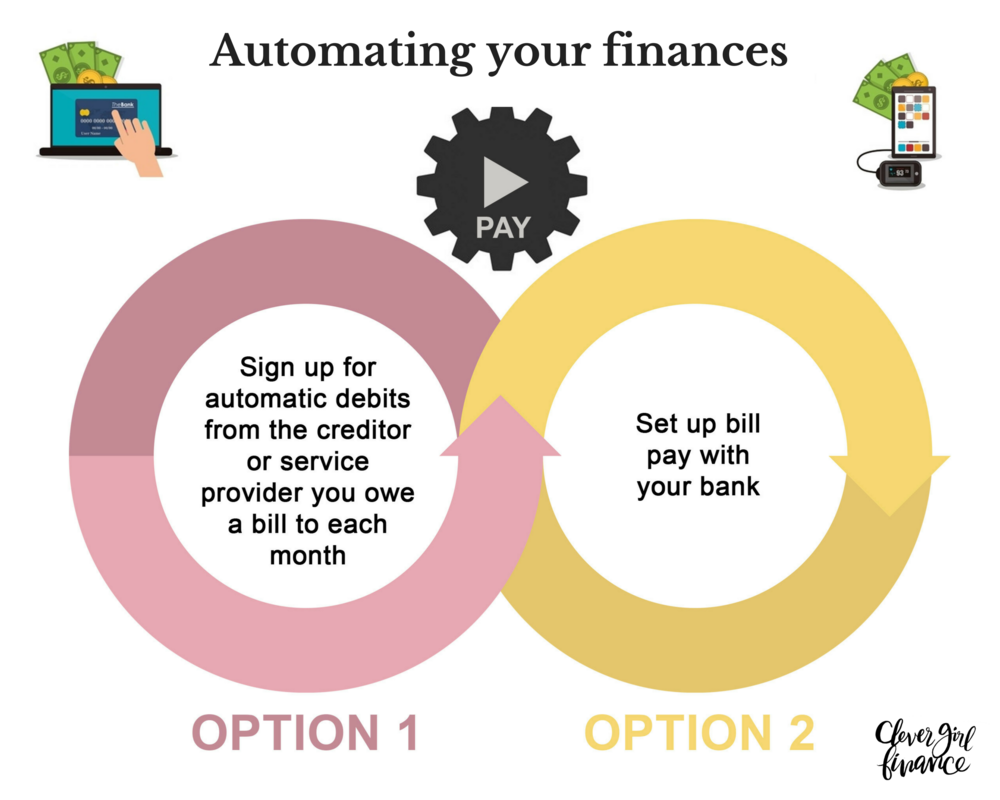 WK 2 - Automating Your Finances.png