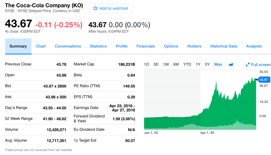 A  snapshot summary of Coca-Cola's stock (KO),  March 2018 - Yahoo Finance.