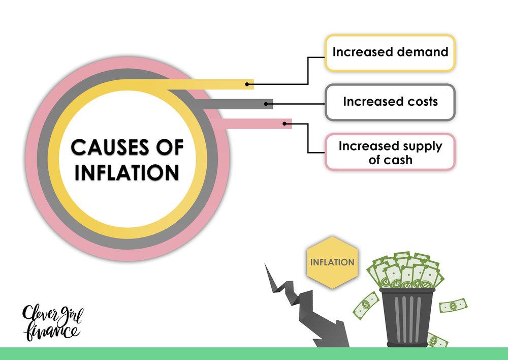 Lesson 2 - Inflation.jpg