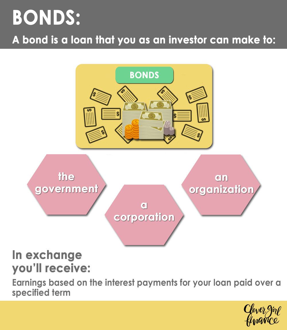 Lesson 6 - 12 - Bonds.jpg