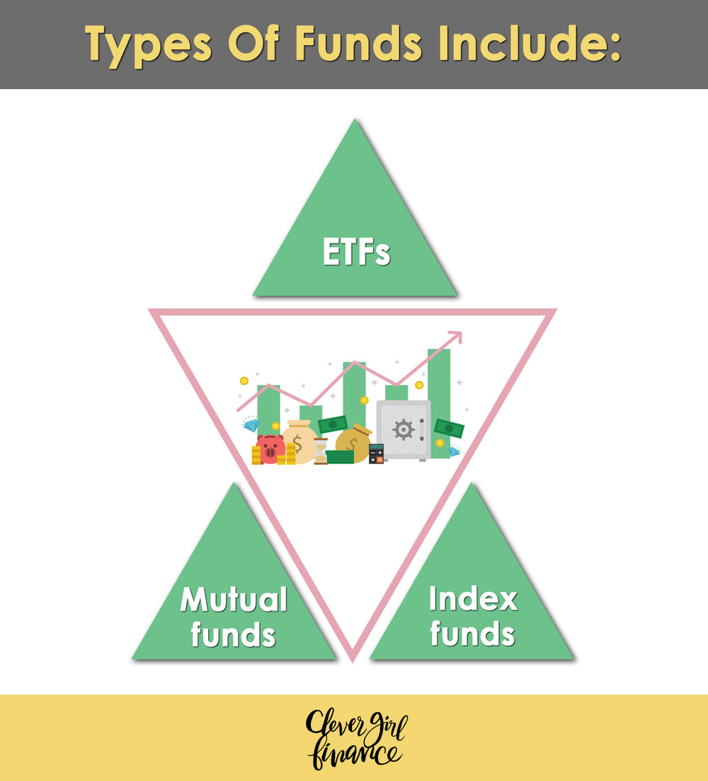 Lesson 6 - Types of funds.jpg
