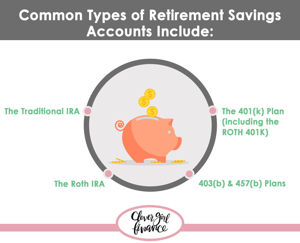 Lesson 6.1 types of retirement funds.jpg