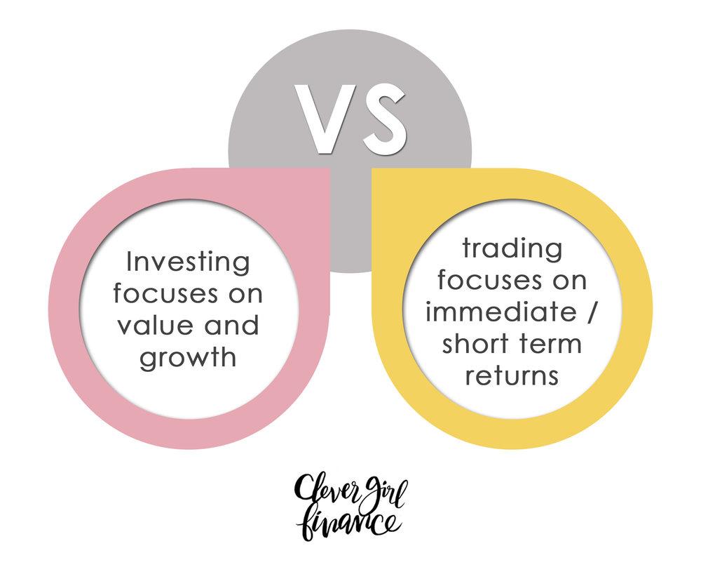 Lesson 7 Trading vs Investing.jpg