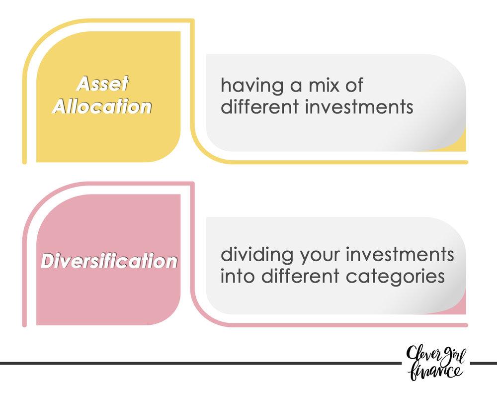 Lesson 8 - Asset allocation diversification.jpg