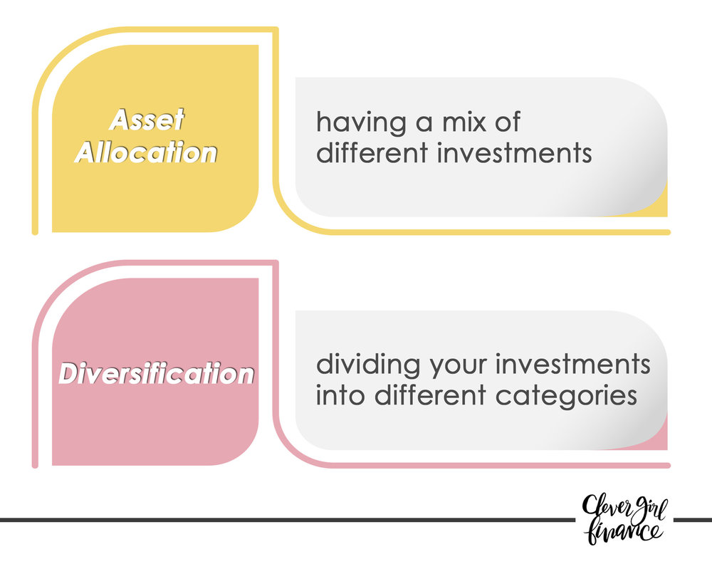 Lesson 8 - Asset allocation diversification.jpg