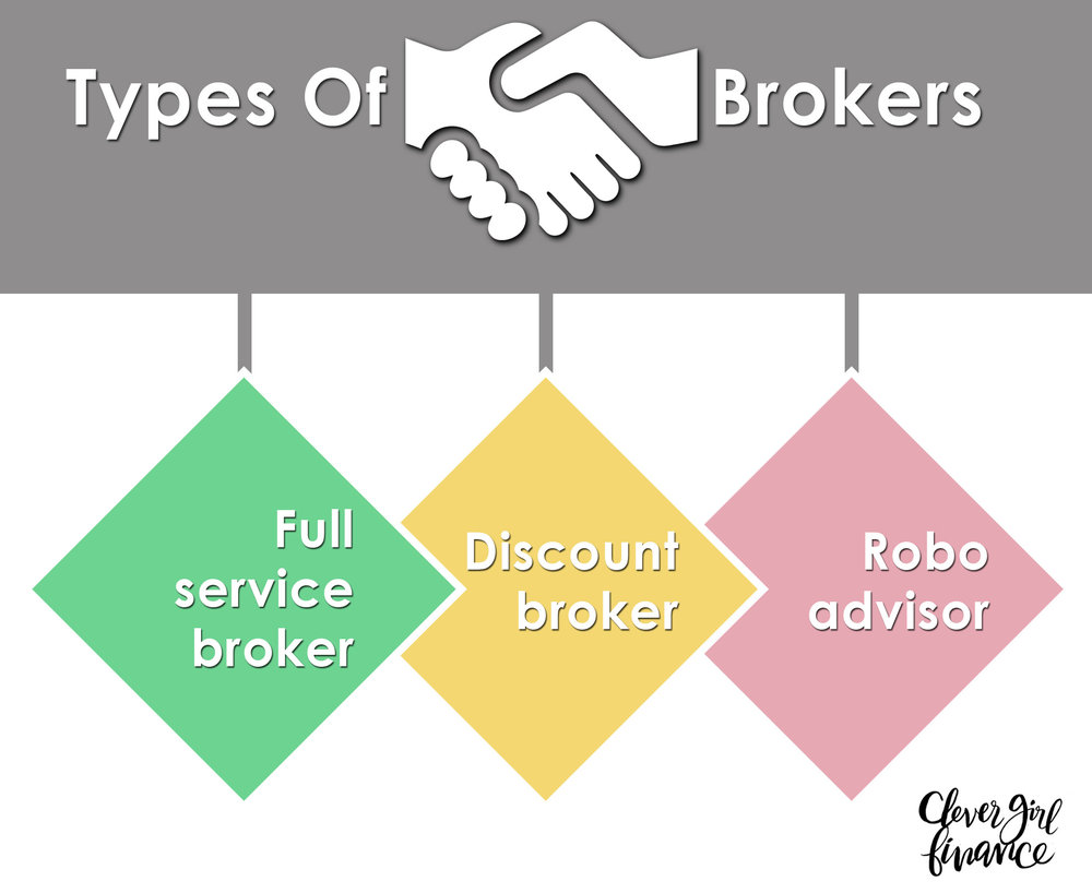 Lesson 10 - Types of brokers.jpg