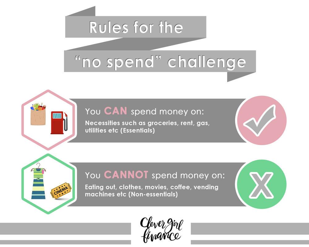 No Spend Challenge.jpg