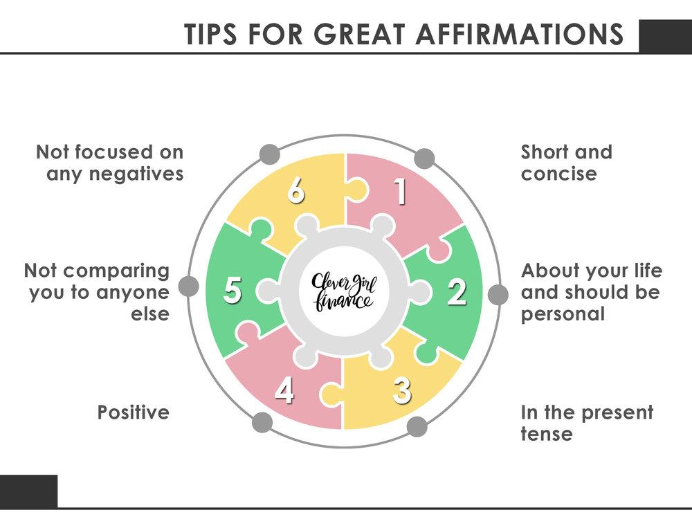 WK 10 - Affirmations.jpg