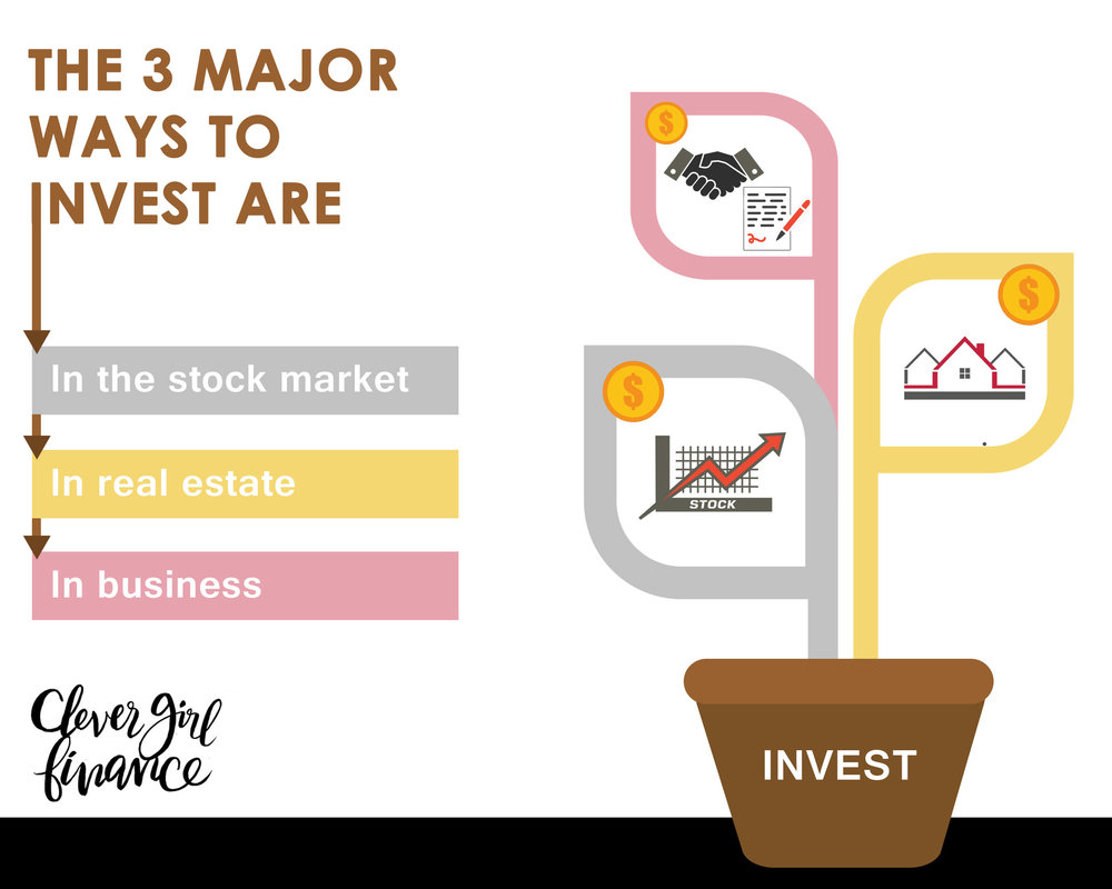 WK 14 - Ways to invest.jpg