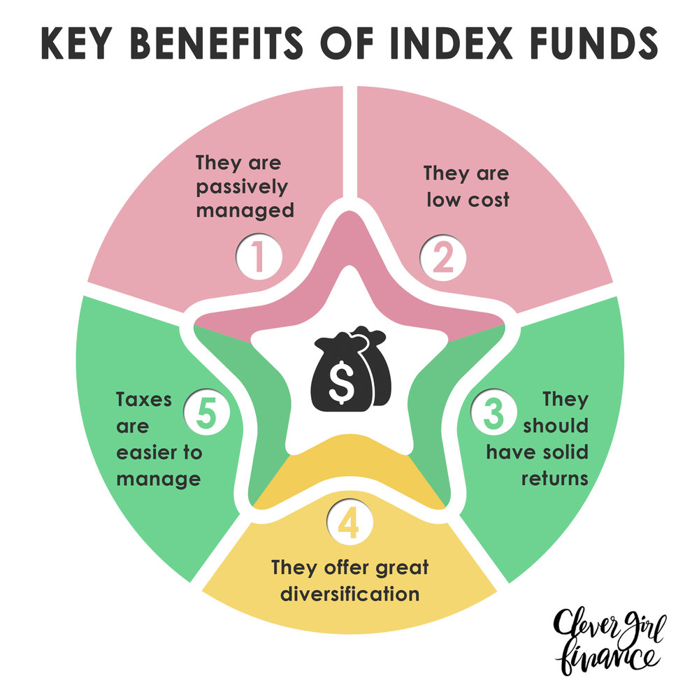 Lesson 11 - Benefits of Index Funds.jpg