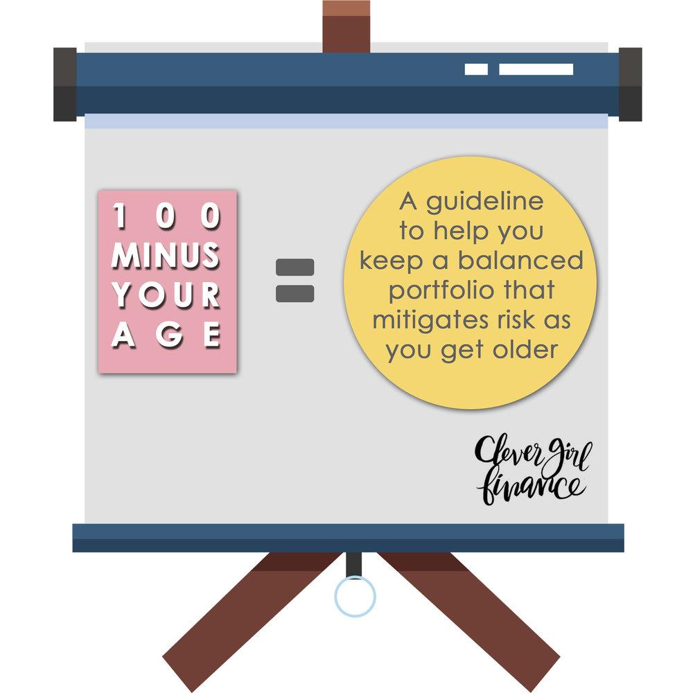 Lesson 16 - 100 Minus Your Age