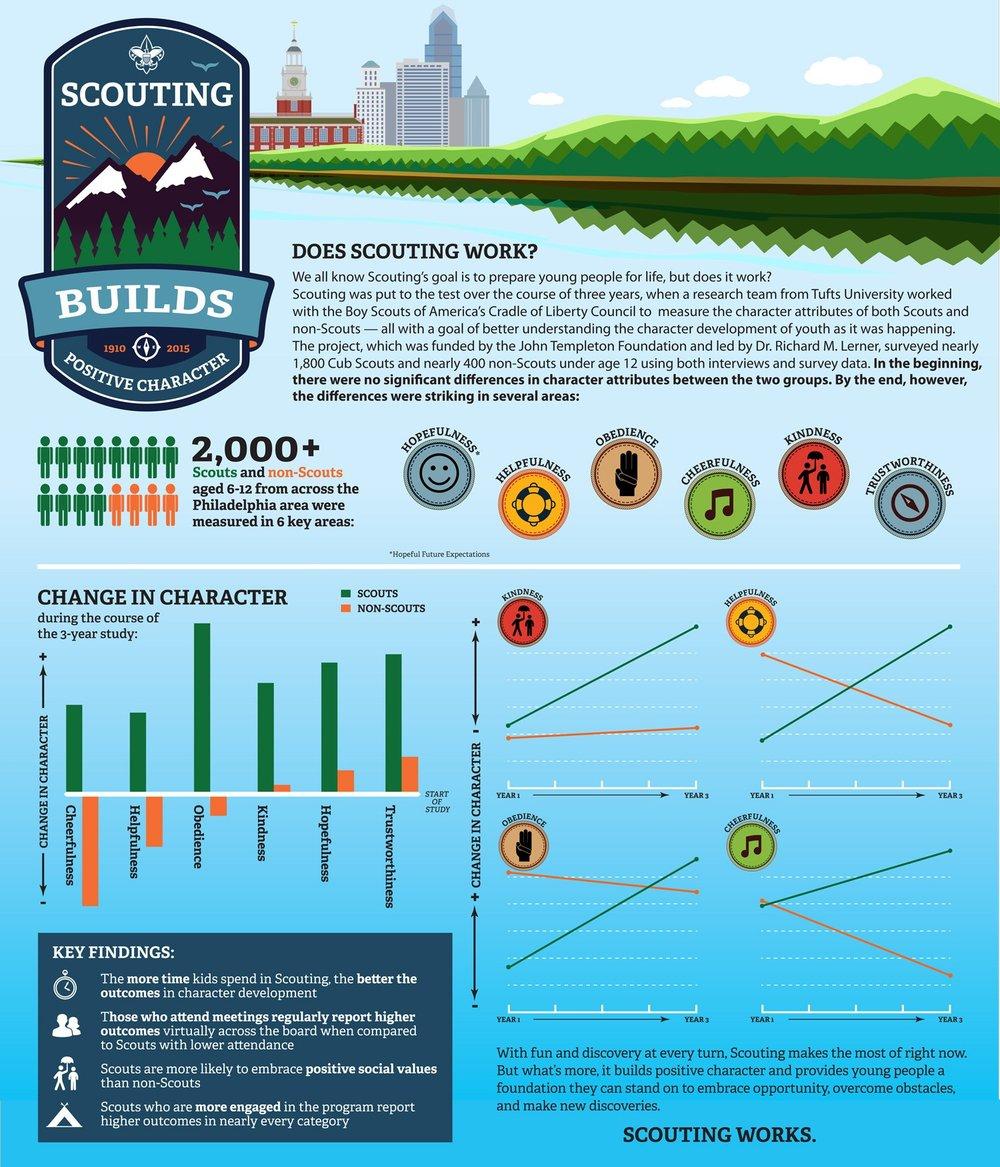 BSA-Tufts-study-infographic.jpg