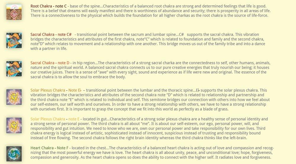 Chakra Chart 2.jpg