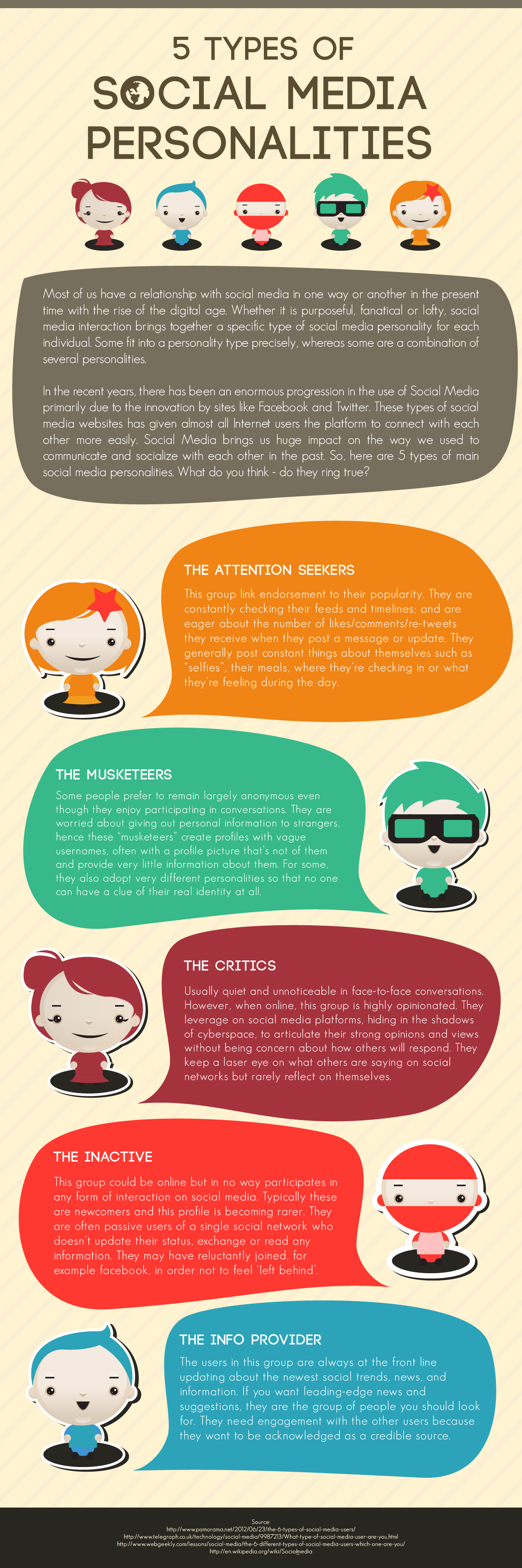 5 Types of Social Media Personalities
