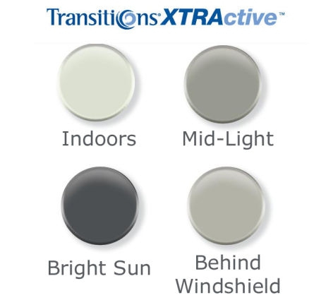 Transitions XTRActive Original.jpg