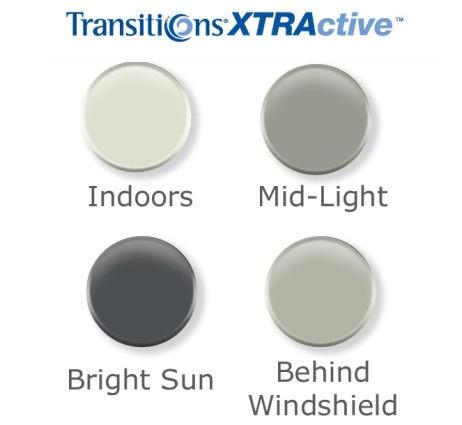 Transitions+XTRActive+Original.jpg