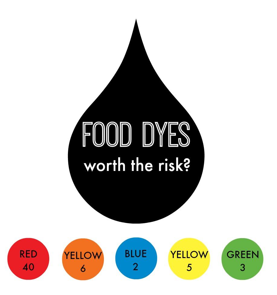 fooddyes