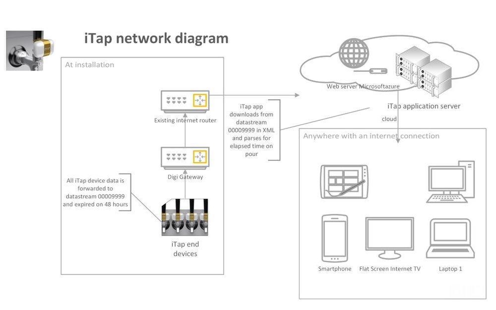 diagram-3bbghu6m72.JPG