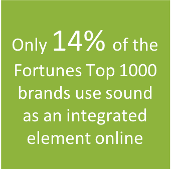 Copy of Image Title box Only 14% of the Fortunes Top 1000 brands use sounds as an integrated element online
