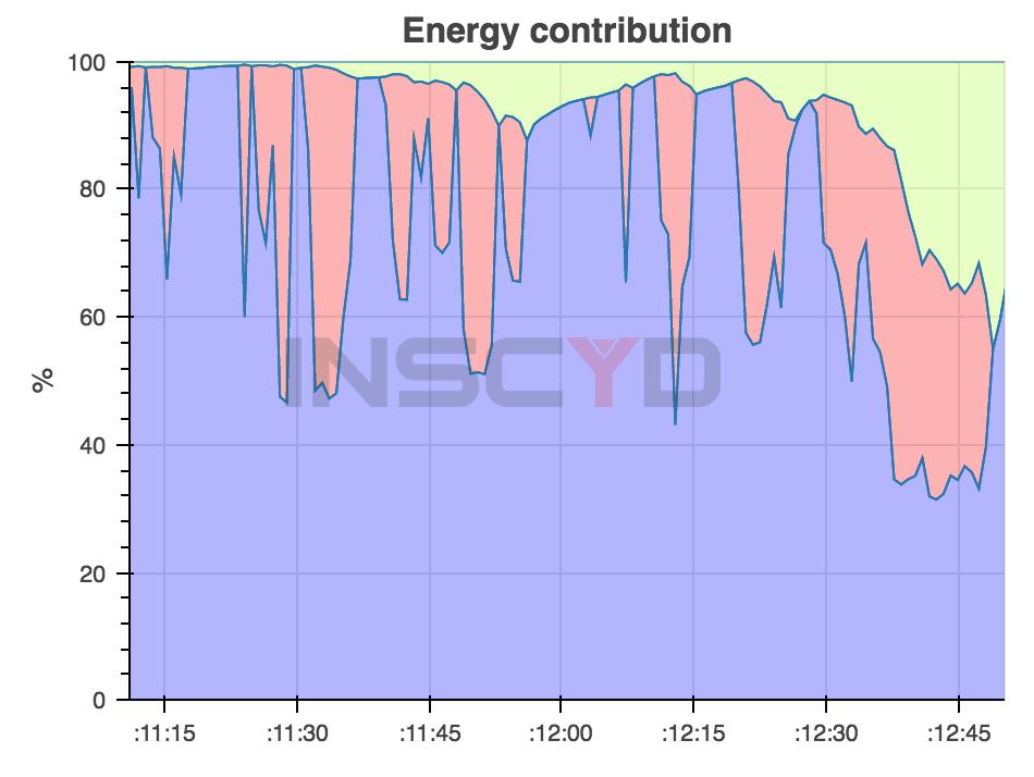 Tour de France Sprint Energy.jpg