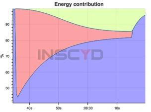 energy contribution.jpg