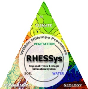 RHESSys-logo3002.jpg