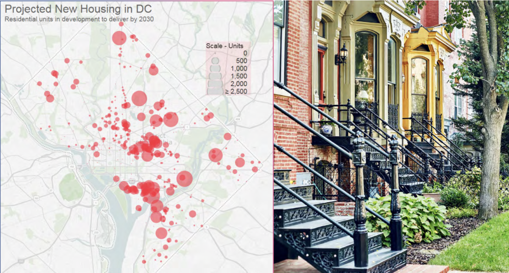 Real Estate and Housing, DC in 2030