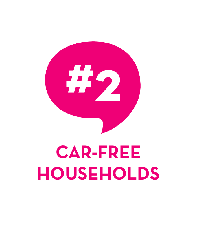 CAR FREE HOUSEHOLDS.png