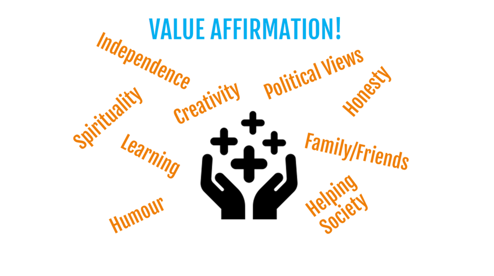 Value Affirmation - Image of Slide.png