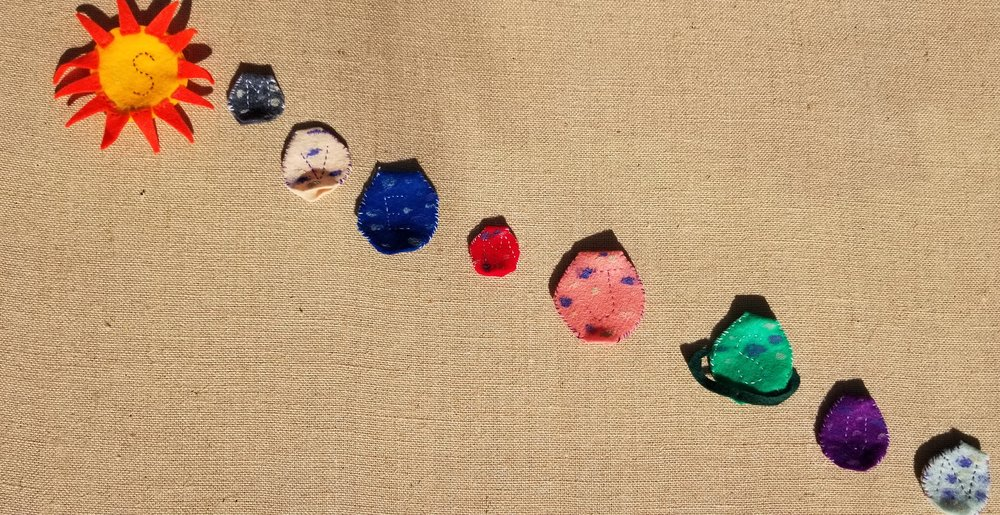 Our Felt Finger Puppets Buy Here:  Eight Awesome Planets