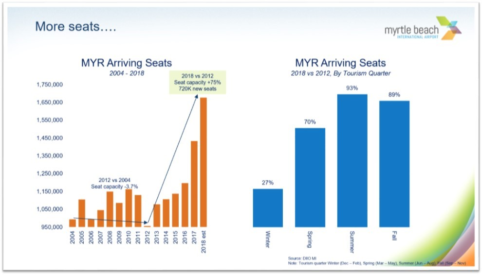 MYR 2018 More Seats.jpg